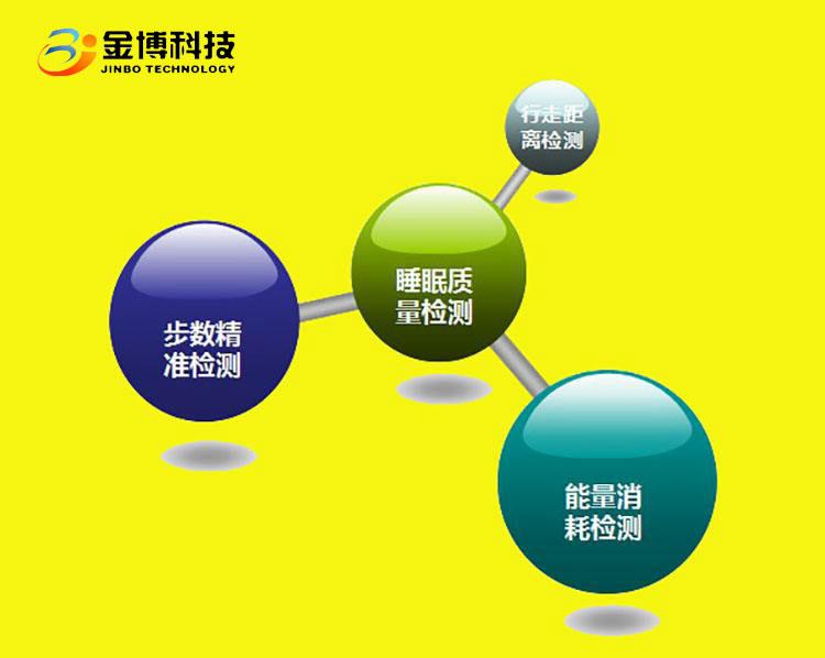智能app开发方案