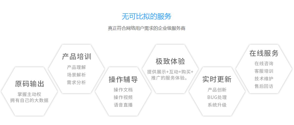 bwin中国官网科技服务体系.png